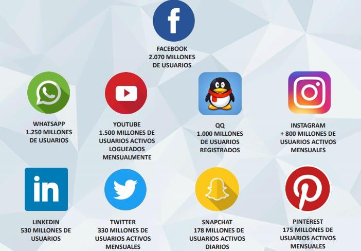 empresa en redes sociales